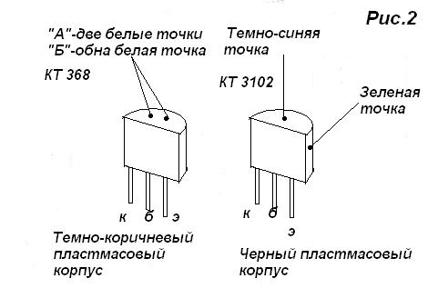 В качестве антенны