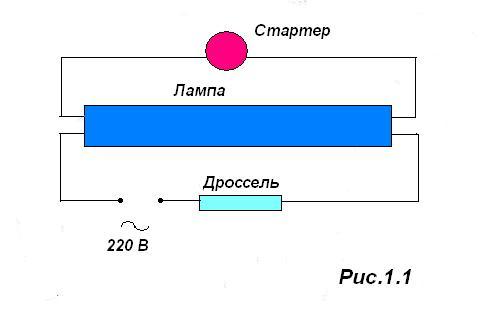 Стандартную схему подключения